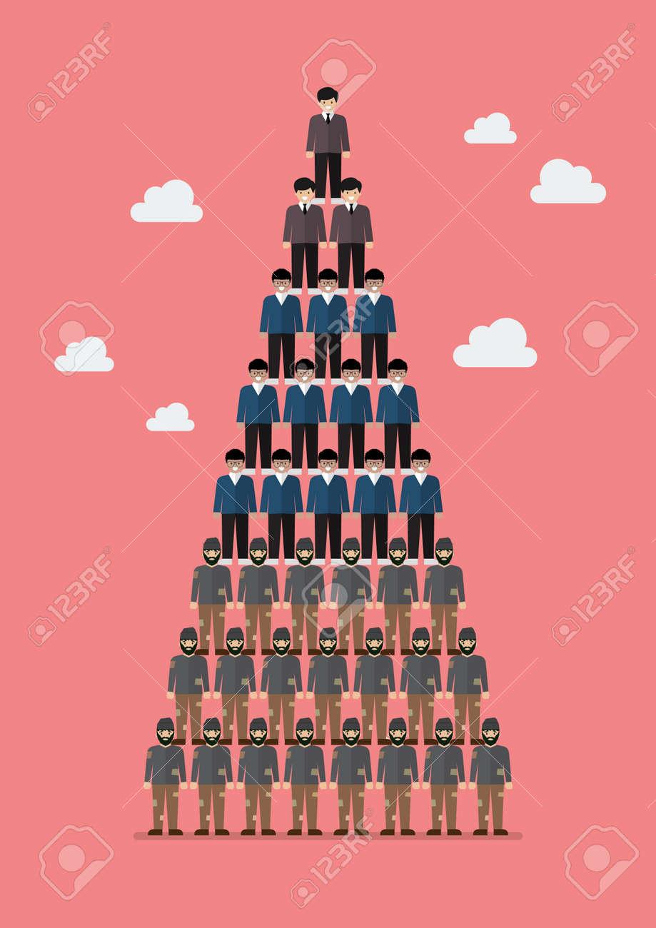 Pyramid of social class. Vector illustration - 85776310