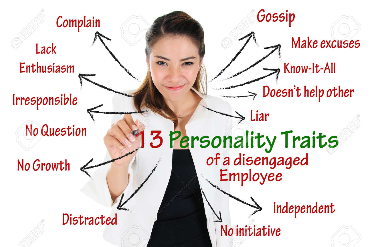 personality images stock pictures royalty personality personality 13 personality traits of disengaged employee human resources concept stock photo