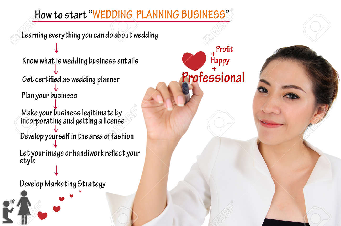 How To Start Planning A Wedding.How To Start Wedding Planning Business For Love Concept