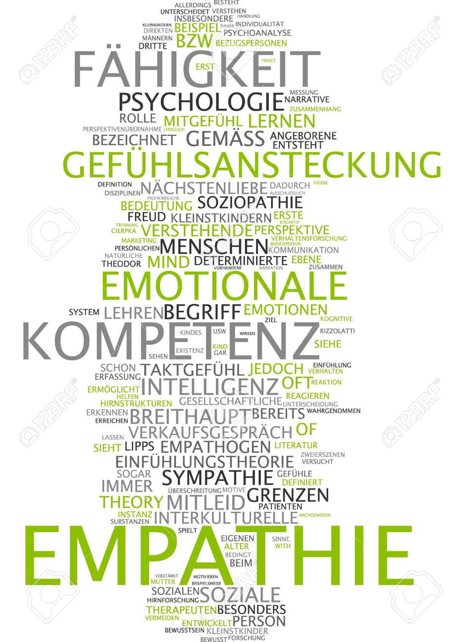 word cloud empathy stock photo 33209035 - Verkaufsgesprach Beispiel
