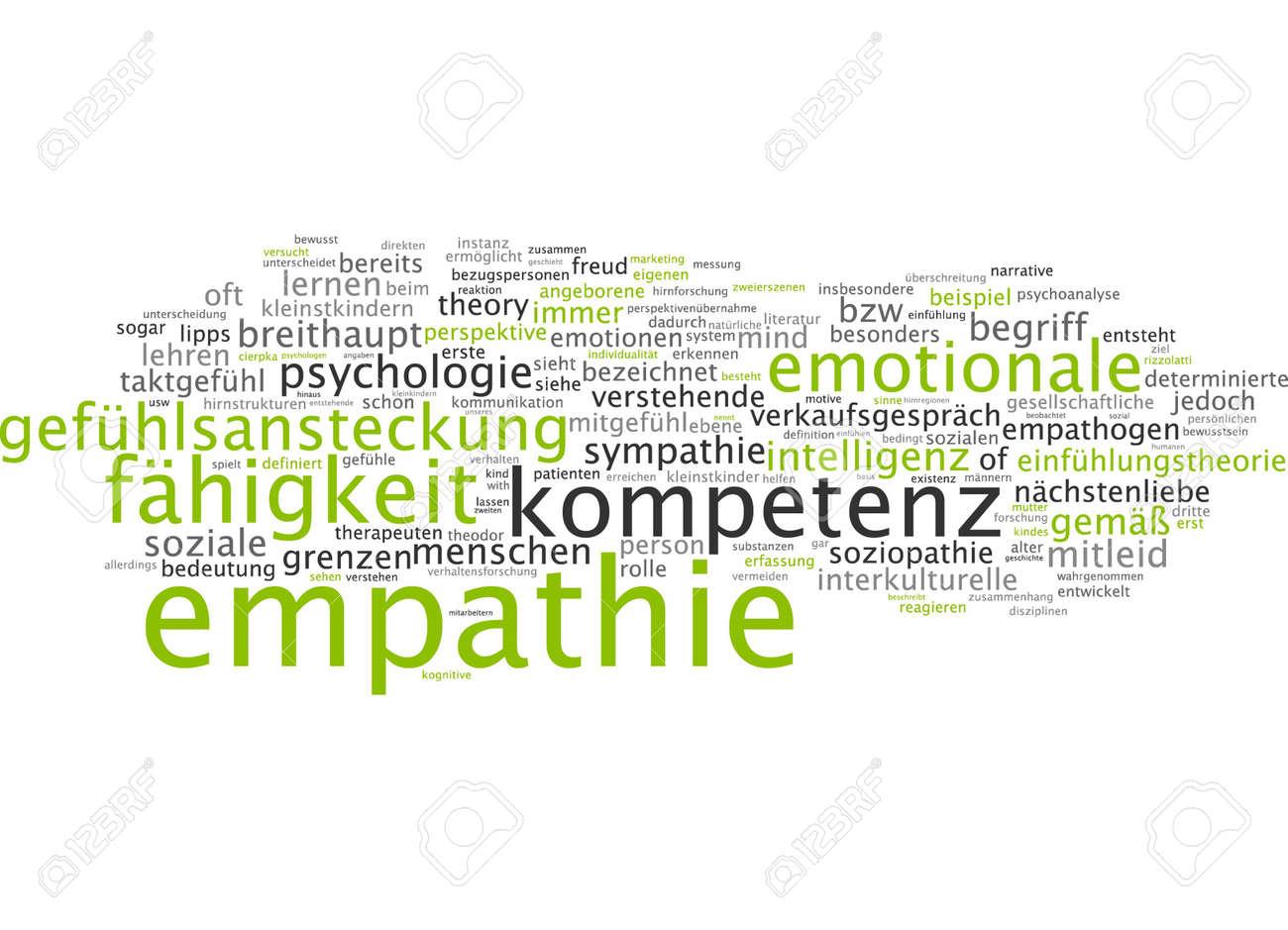 word cloud empathy stock photo 33209039 - Verkaufsgesprach Beispiel