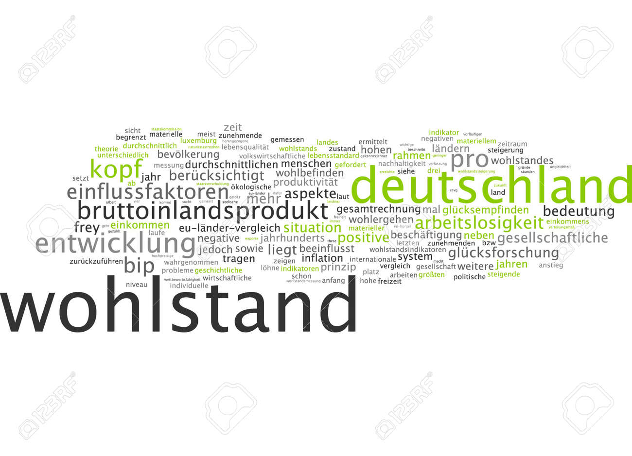 Word Cloud Of Prosperity In German Langauge Stock Photo, Picture And ...