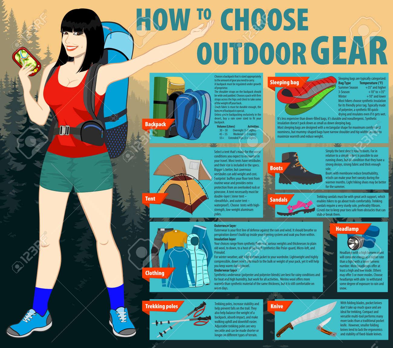 c7f6abb353a6a Banque d'images - Comment choisir équipement de plein air. Randonnée femme  et randonnée pédestre et matériel de camping équipement