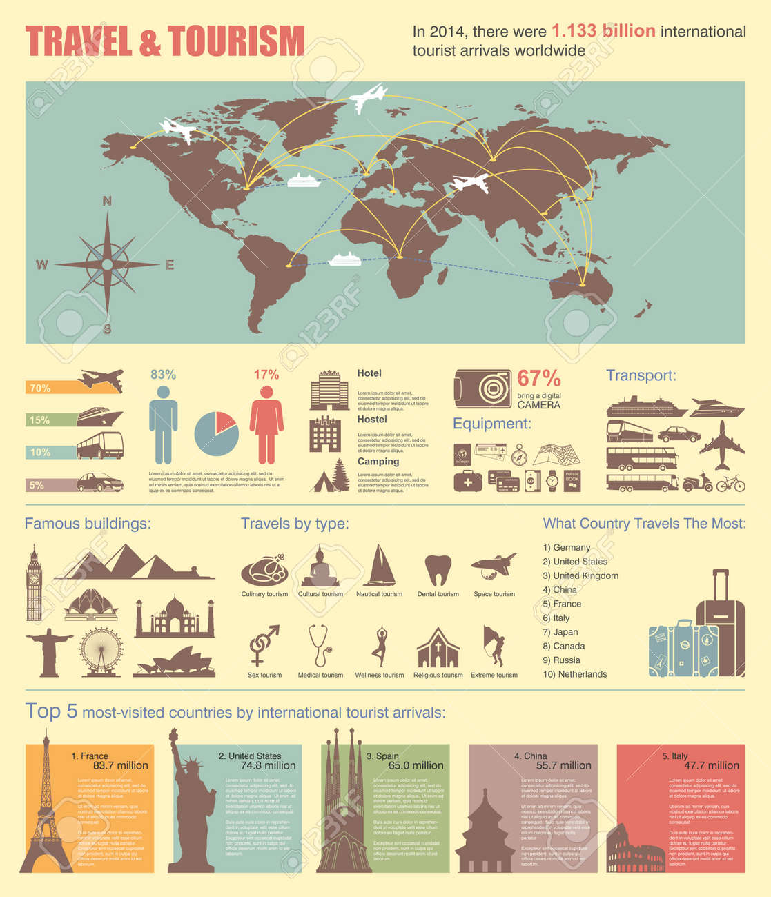 Travel And World Tourism Infographic Template With Map Icons Tourists Attractions Charts