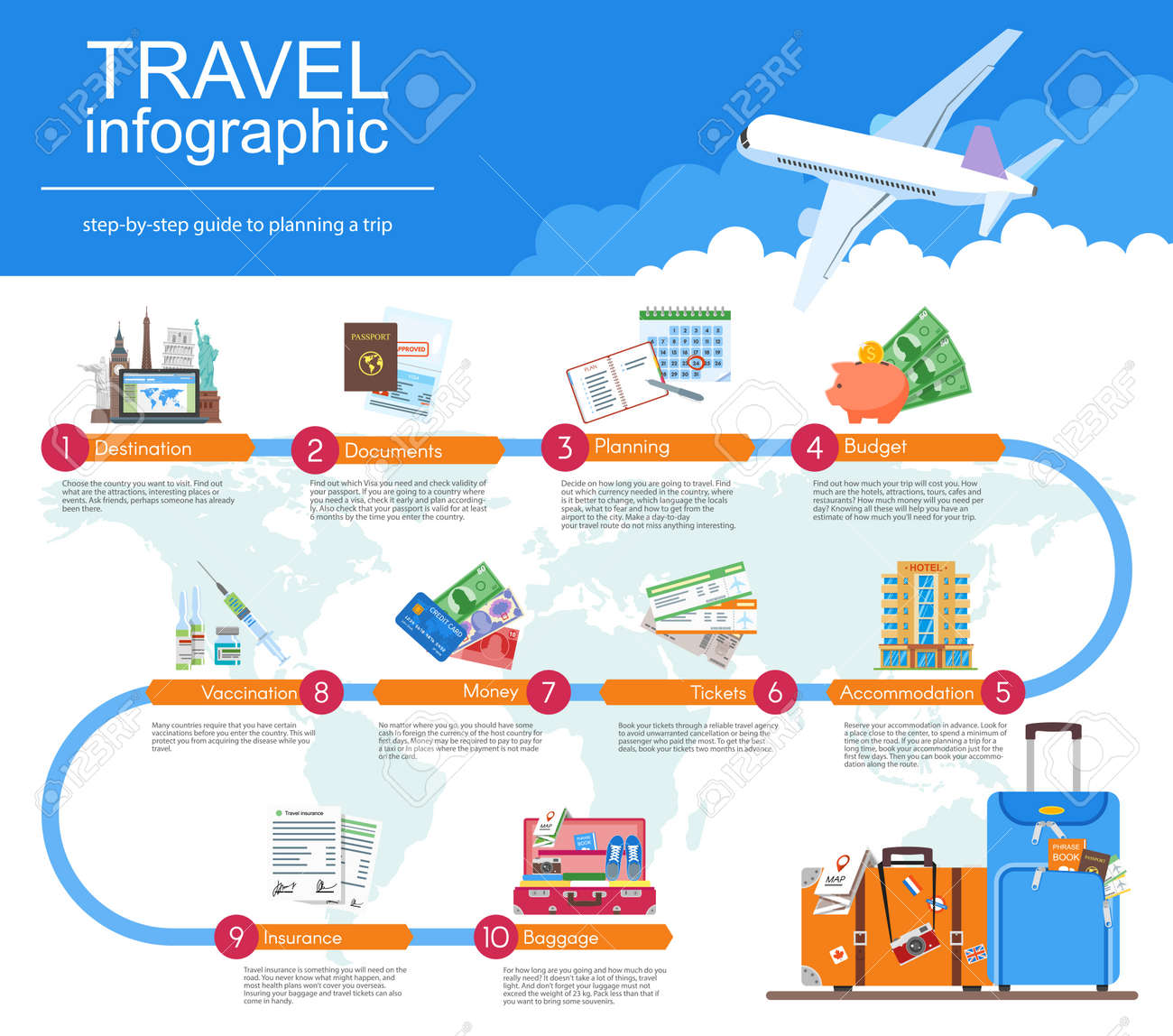 Plan your travel infographic guide. Vacation booking concept. Vector illustration in flat style design. Hotel and air tickets booking, visa, landmarks icons. Archivio Fotografico - 52473550