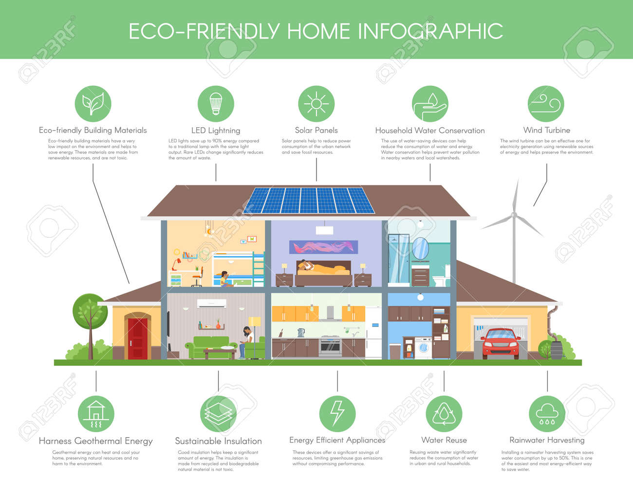 Umweltfreundliches Konzept Vektor-Illustration Haus Infografik ...