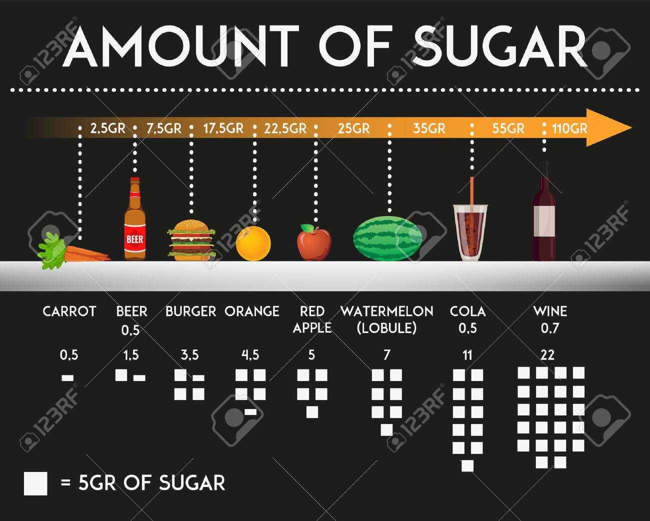 Amount of sugar in different food and products vector illustration. Sugar consumption concept infographics design elements and icons. - 59920549