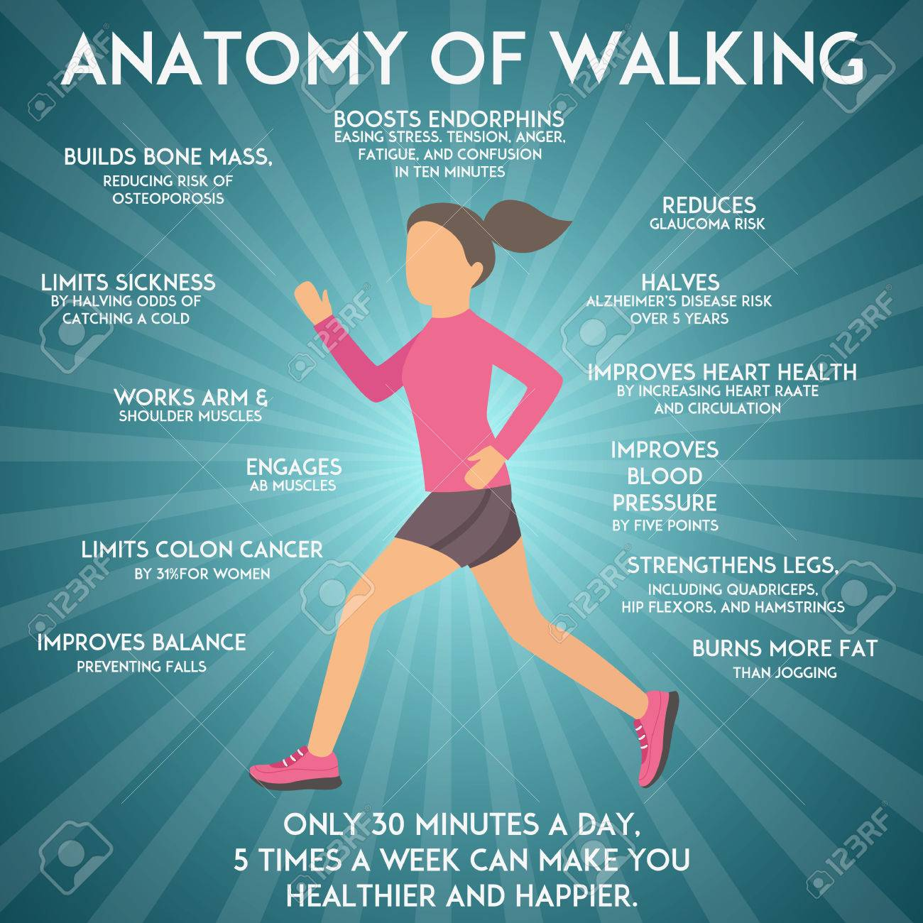 Watch Health benefits in walking, get fitness with walking video