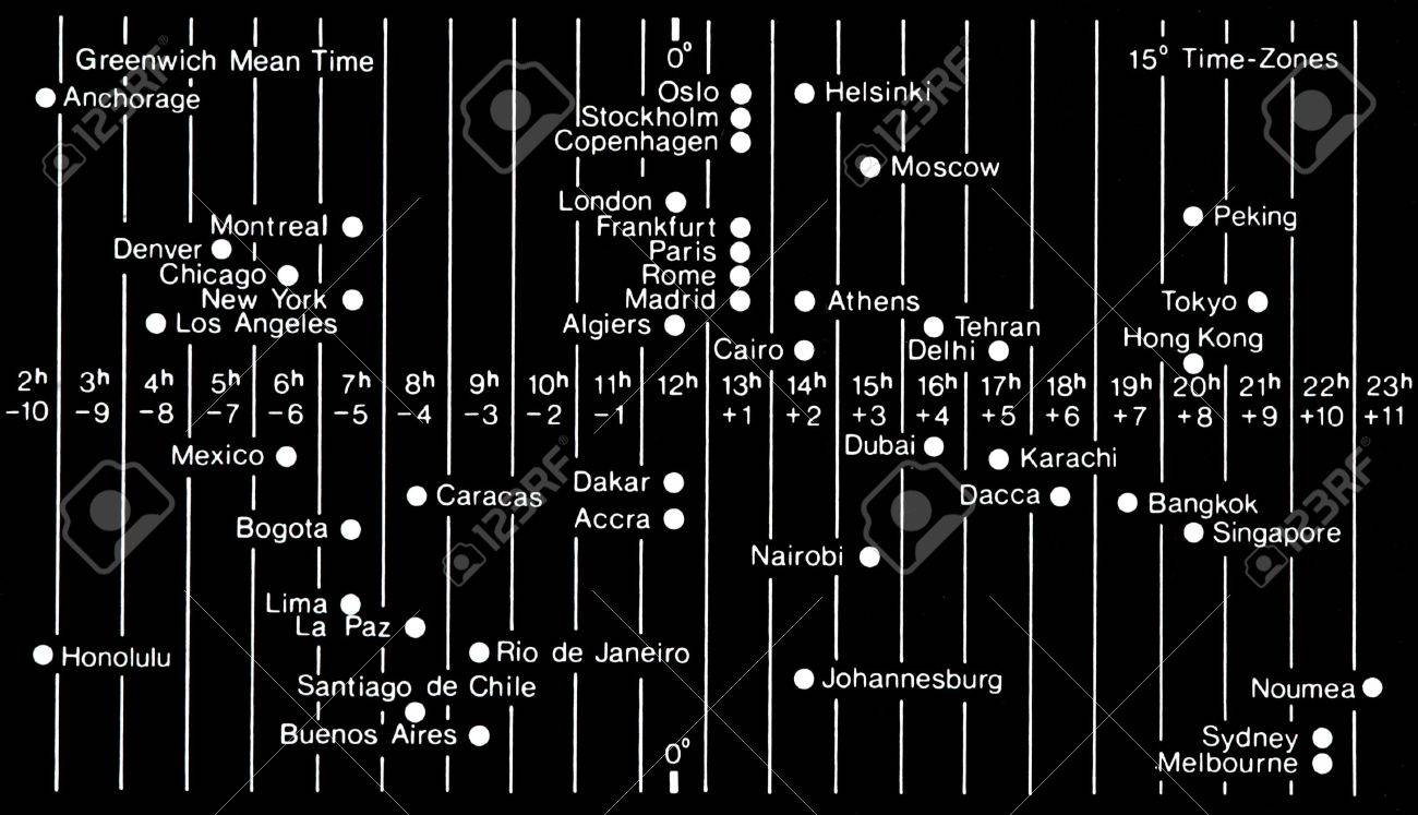 Diagram Of Time Zones Stock Photo, Picture And Royalty Free Image ...