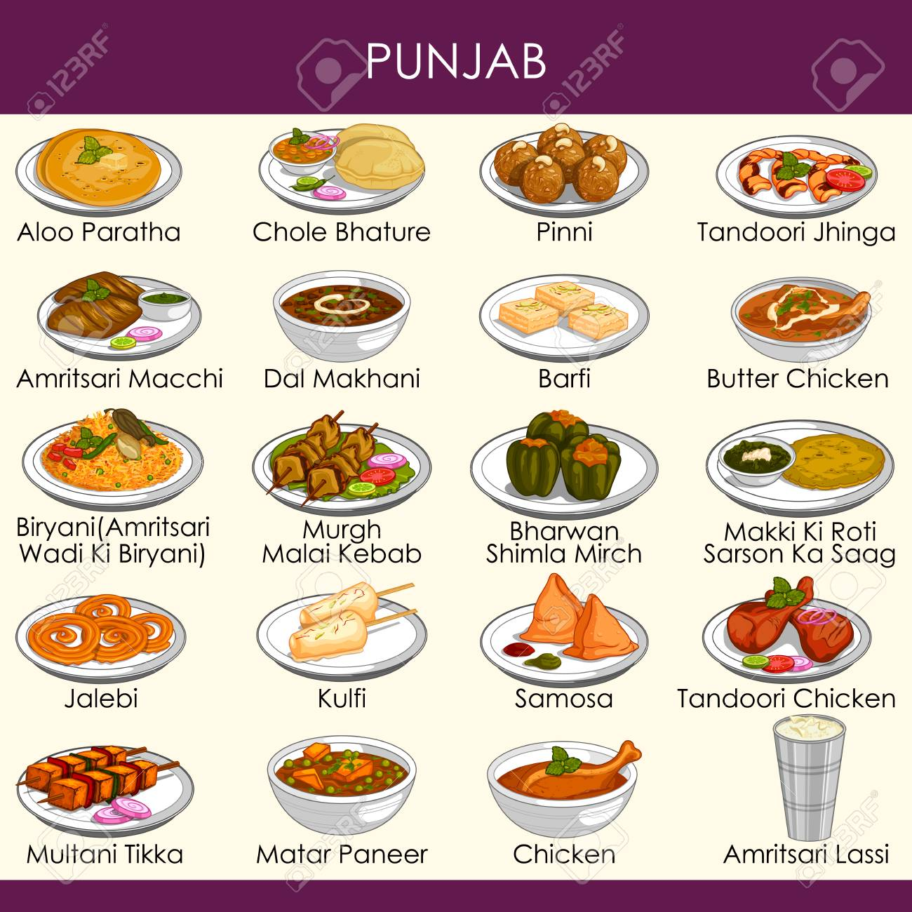 easy to edit vector illustration of delicious traditional food of Punjab India - 125730734