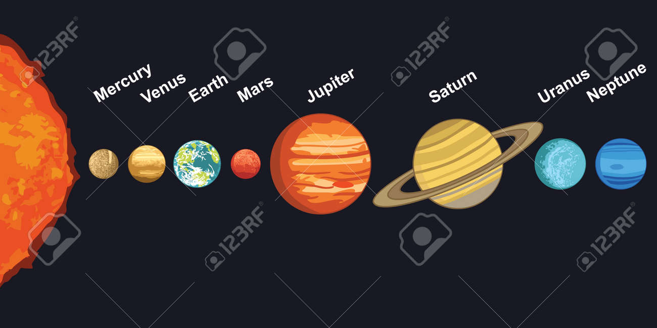 illustration of solar system showing planets around sun - 36364420