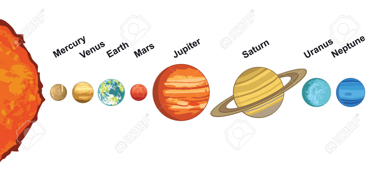 Illustration Of Solar System Showing Planets Around Sun Royalty ...