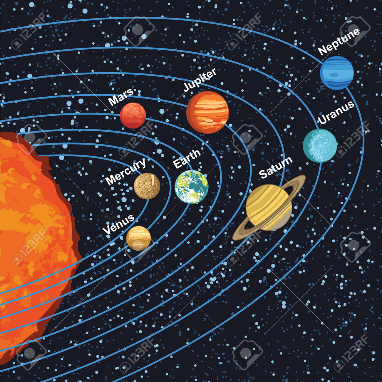 illustration of solar system showing planets around sun - 36422312