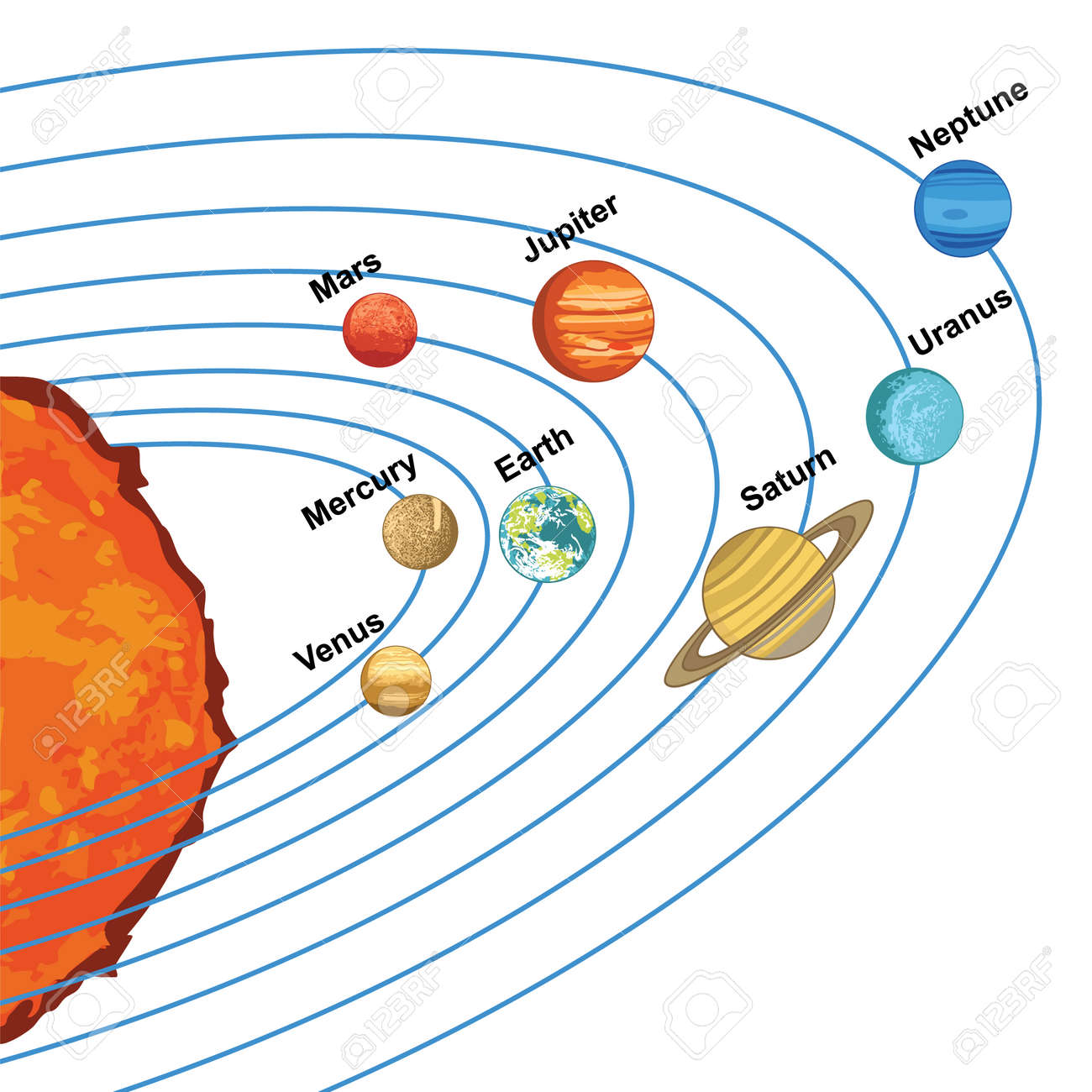 illustration of solar system showing planets around sun - 36422321