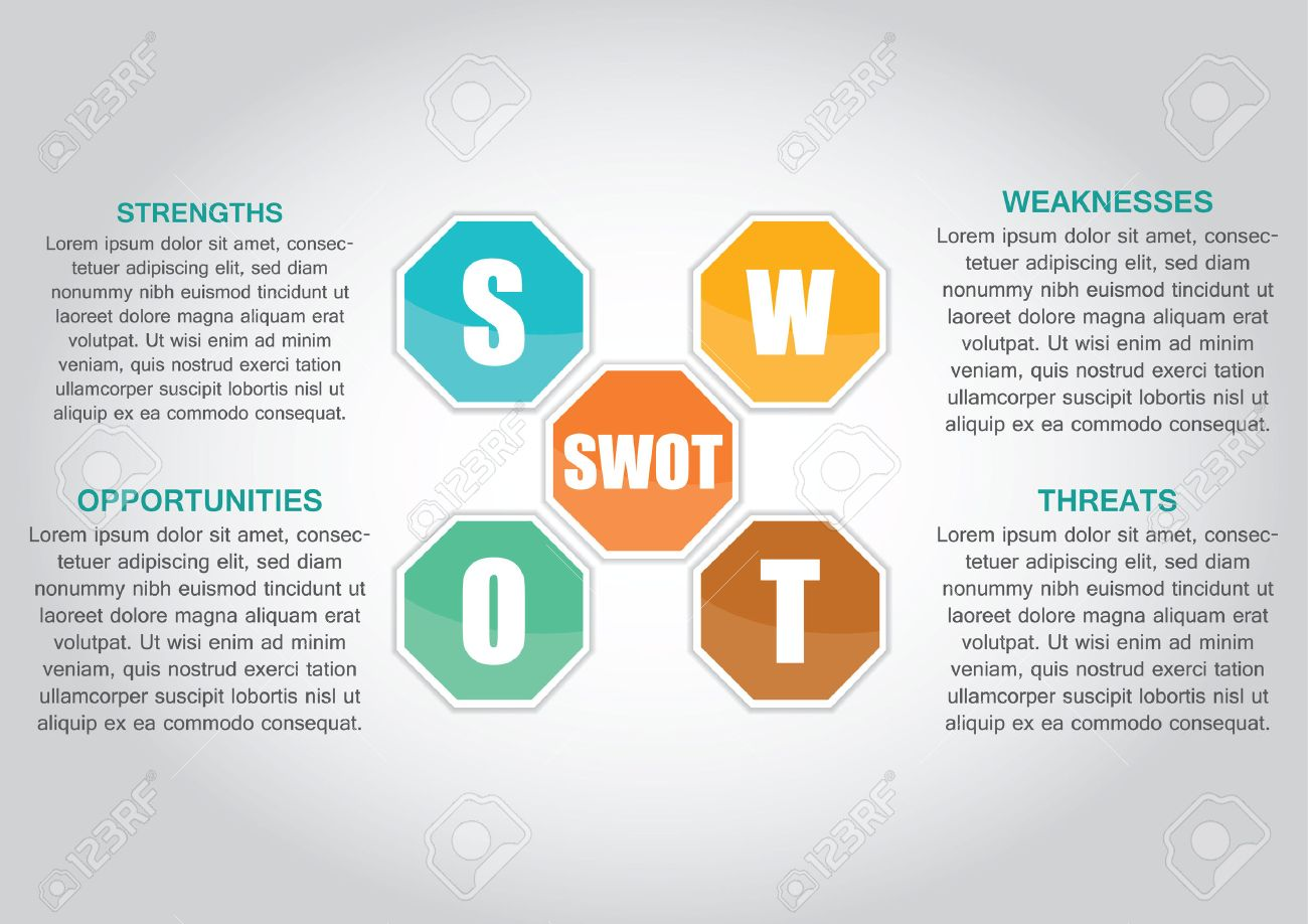 swot template strengths weaknesses opportunities threats swot template strengths weaknesses opportunities threats stock vector 38829334