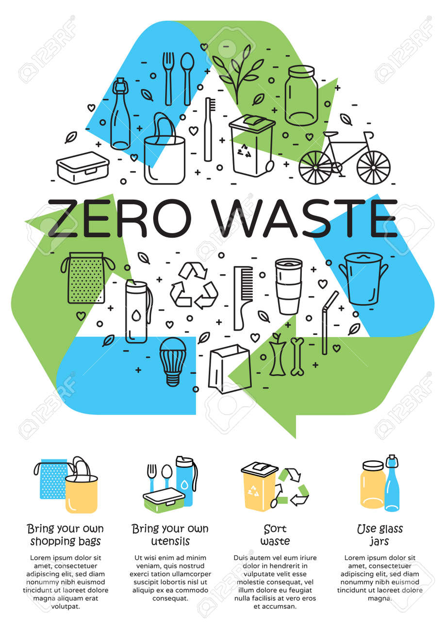 Vector Zero Waste logo design, banner. Arrow recycle sign poster with place for text. Color icon banner background. No Plastic and Go Green concept. Illustration of Refuse Reduce Reuse Recycle Rot - 111401162