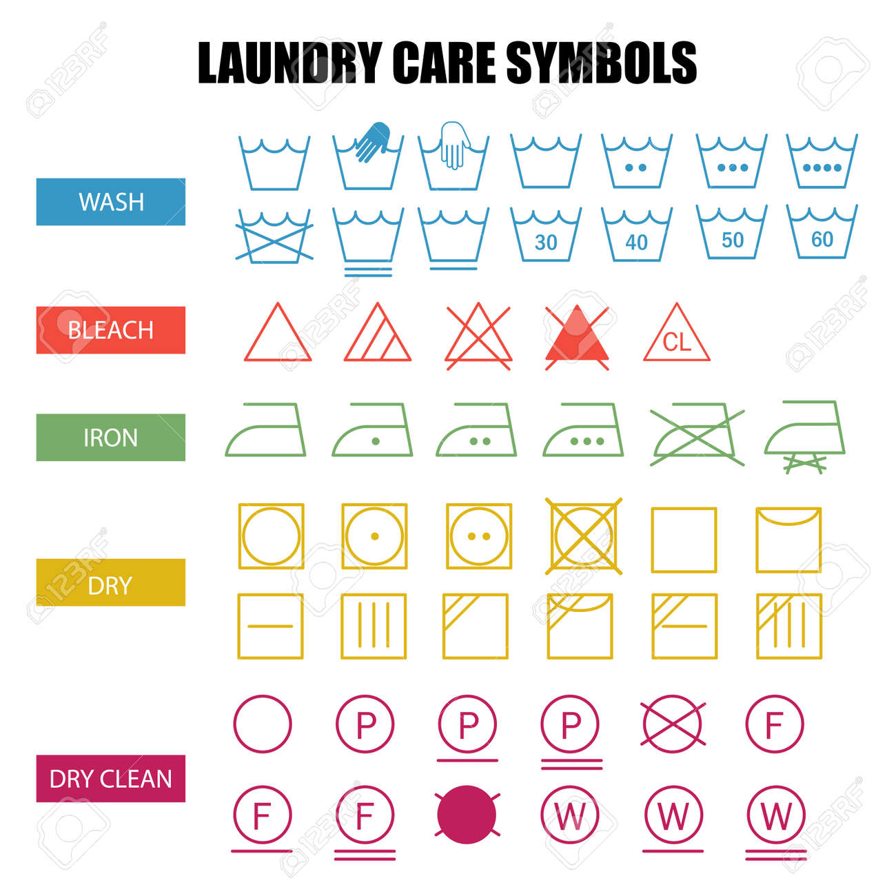 Laundry care symbols set wash bleach iron dry and dry clean laundry care symbols set wash bleach iron dry and dry clean symbols biocorpaavc Image collections