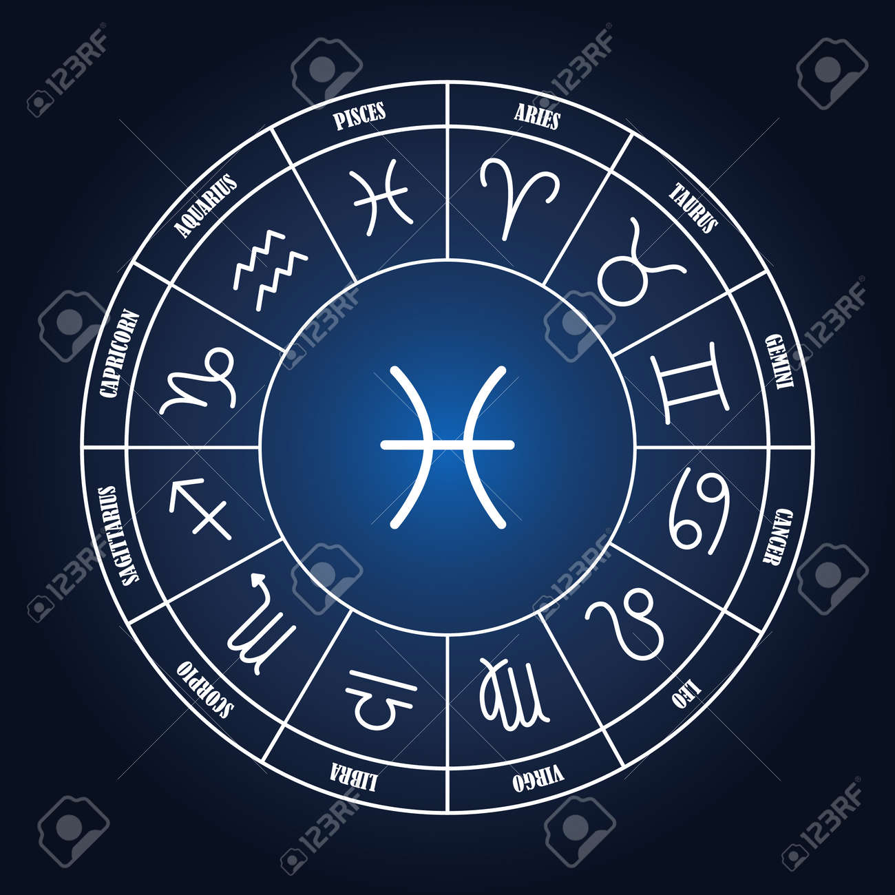 astrology com pisces