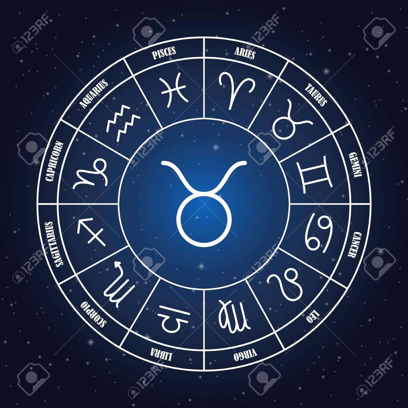images astrology taurus