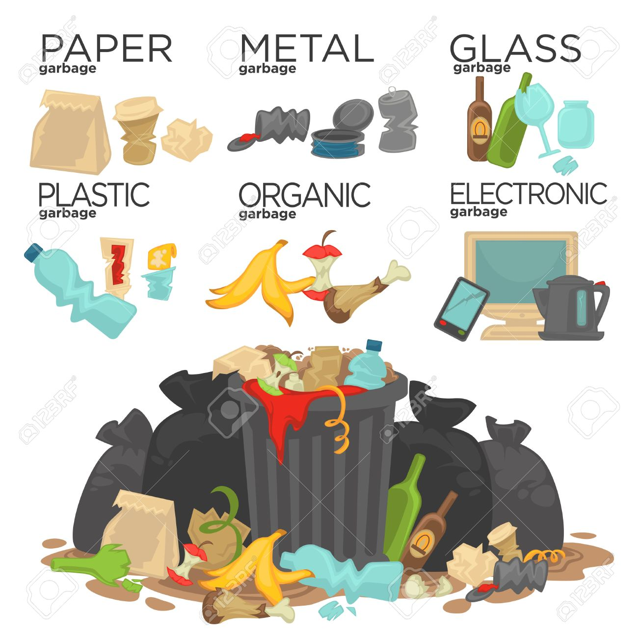 Garbage sorting food waste, glass, metal and paper, plastic electronic, organic. Pile of Smelling Decaying Garbage Left Lying Around. Vector Illustration. - 67681121