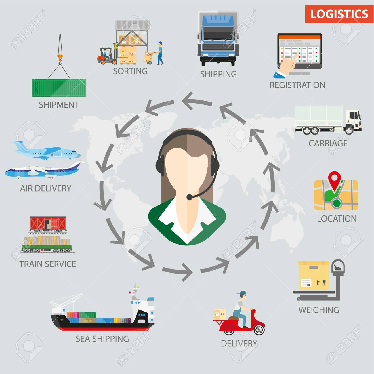 logistics shipping process infographics template royalty free