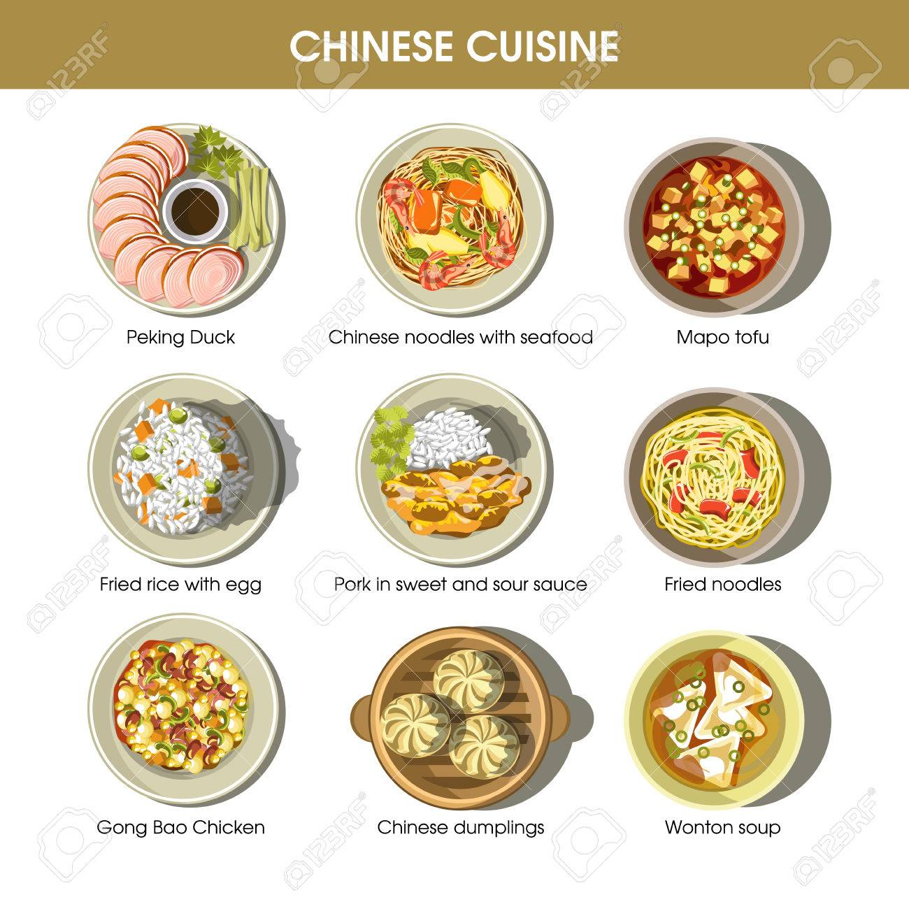 Niedlich Siehe Durch Chinesische Küche Menü Ideen - Ideen Für Die ...