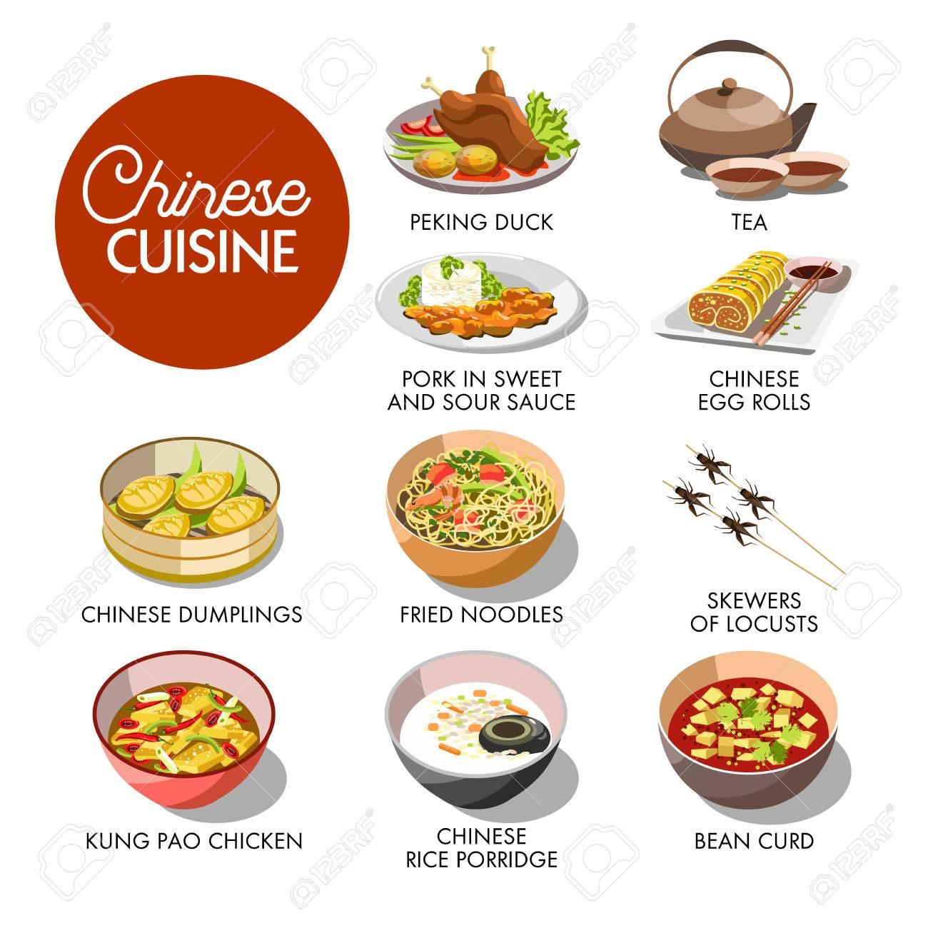 Ziemlich China Küche Menü Fotos - Küchen Ideen Modern ...