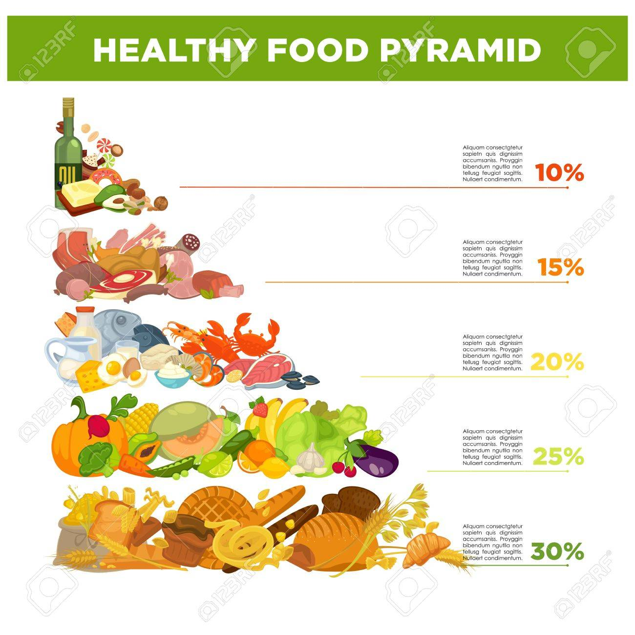 healthy food pyramid with percentage and small description used