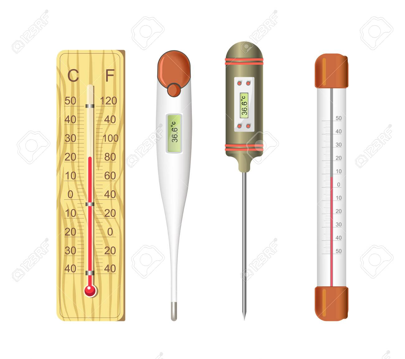 como medir un cuerpo humano