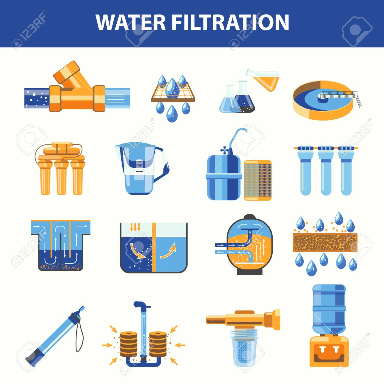 Water filtration processes with special modern technologies set - 96585004