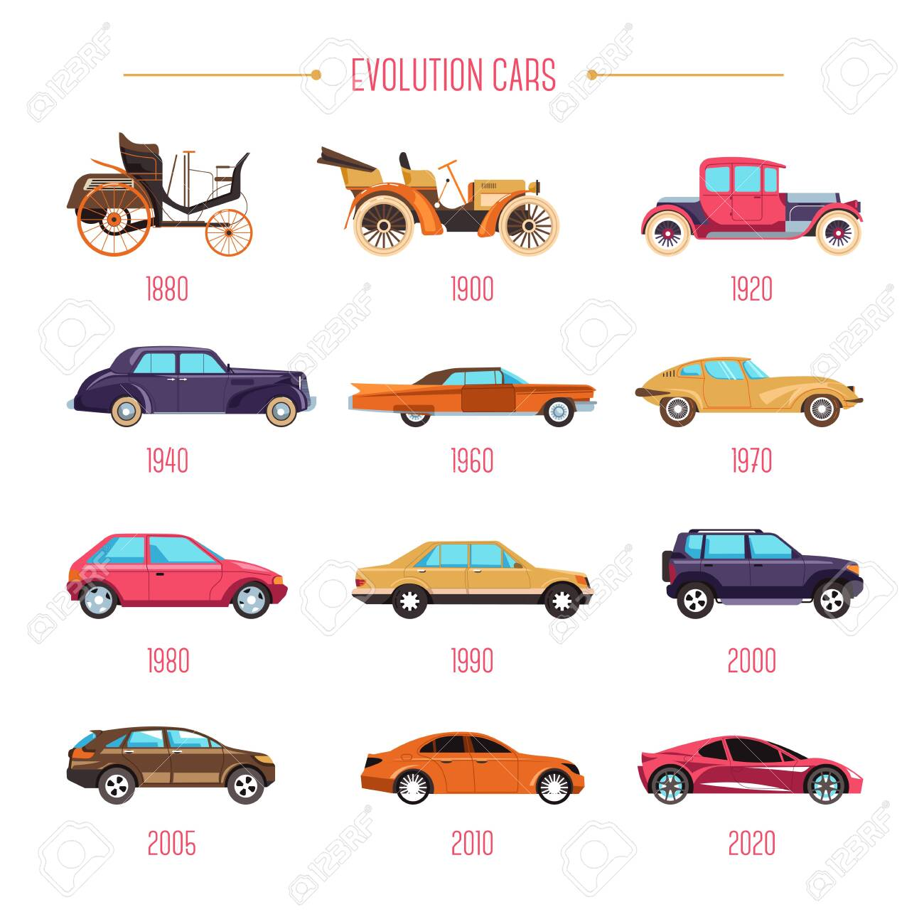 Cars evolution retro vehicles and modern transport isolated models