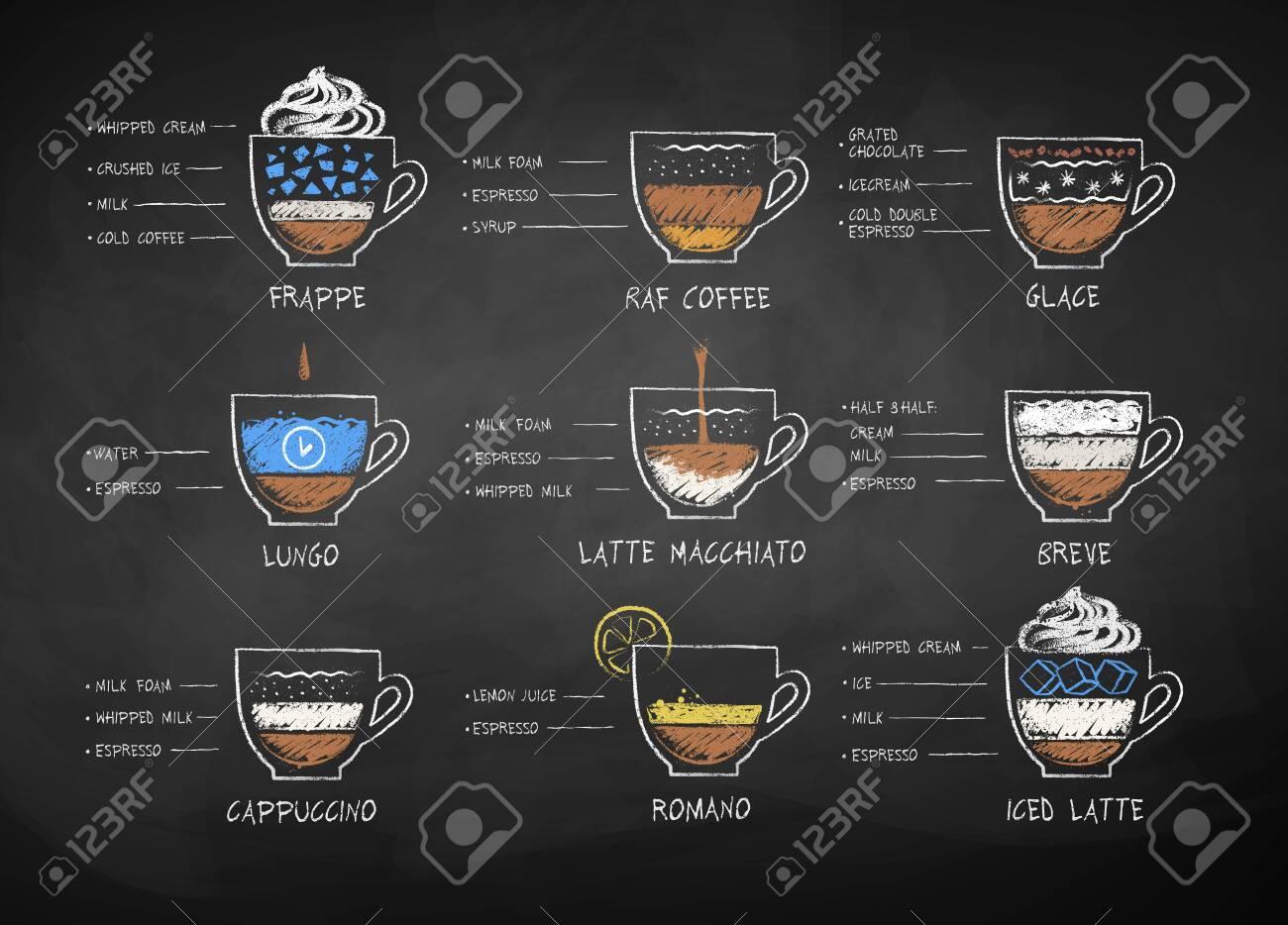 Vector chalk drawn sketch of Iced Mocha coffee recipe on chalkboard background. - 122827118
