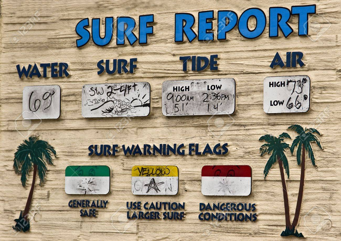 Beach surf report posted by the pier