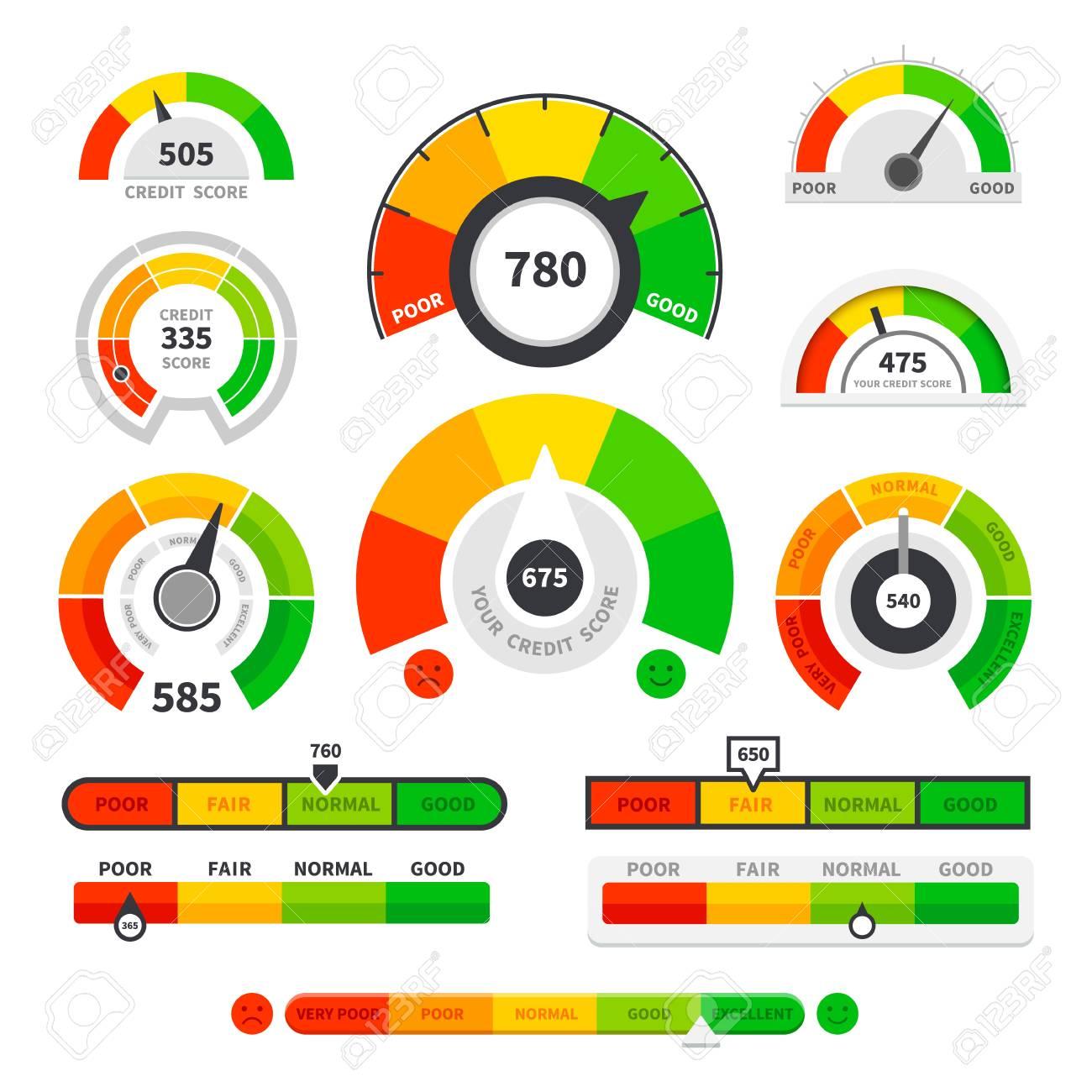 Credit score indicators. Speedometer goods gauge rating meter. Level indicator, credit loan scoring manometers vector set - 112673843