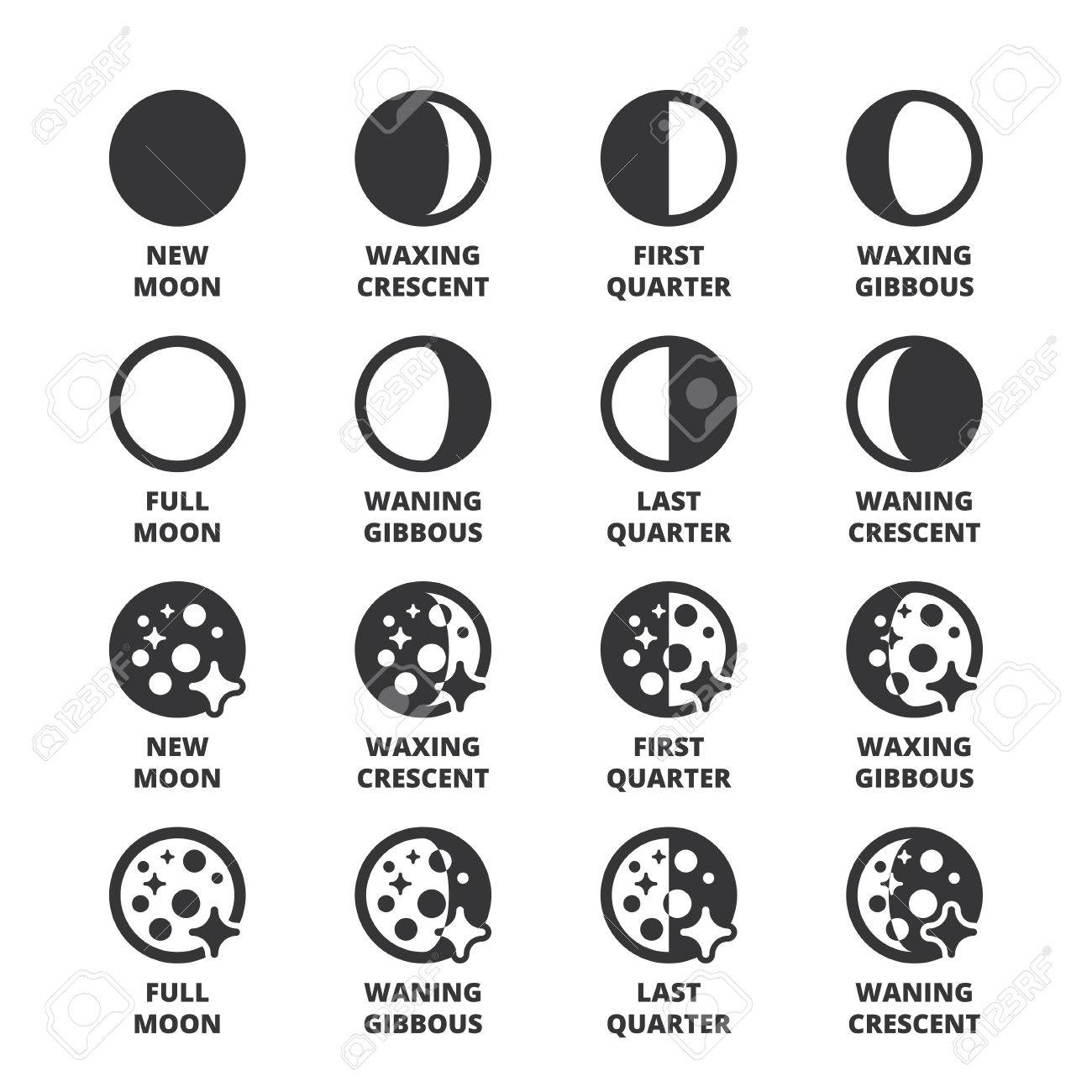 Set Of Black Flat Symbols About The Weather Moon Phases Royalty
