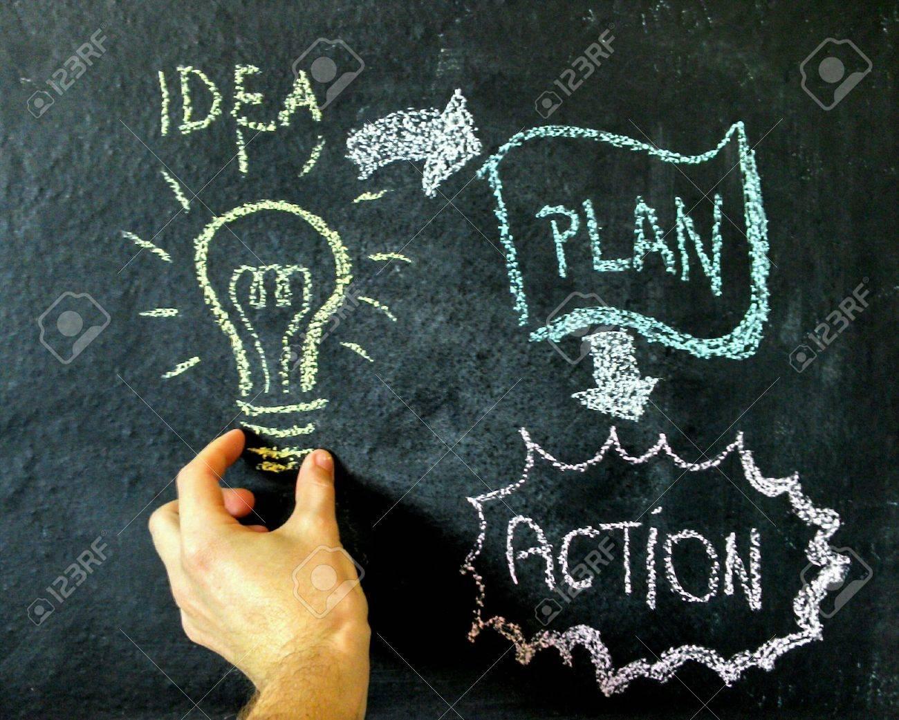 Idée Plan D'action De Dessin, Tableau Noir Banque D'Images Et