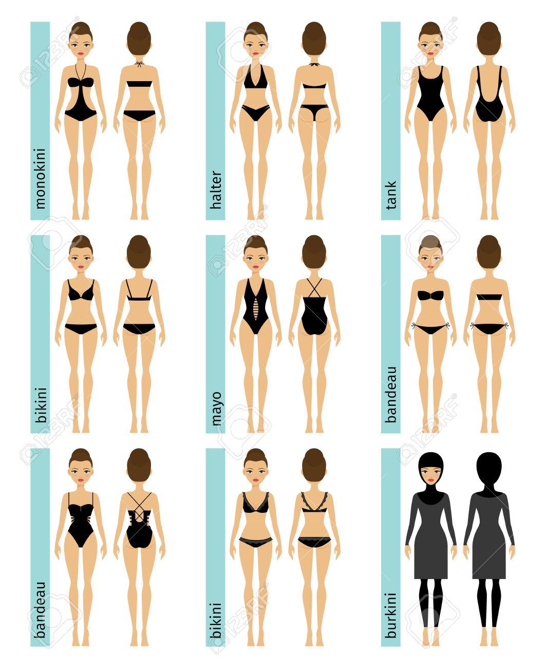 f42c58002f3 写真素材 - 女性水着のイラスト。水着の種類。ビキニ、タンキニ、モノキニとムスリム