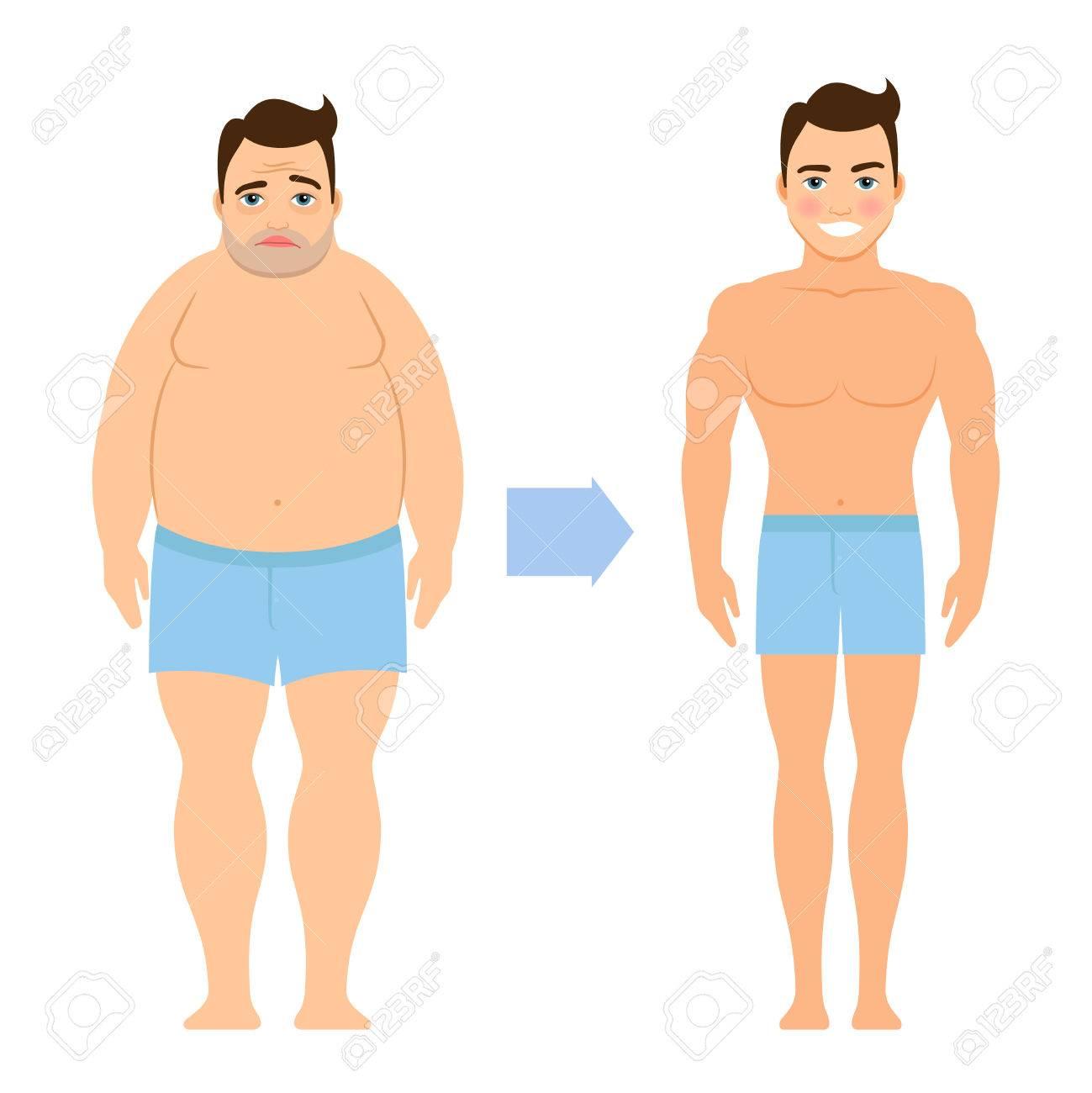 Dibujos perdida de peso
