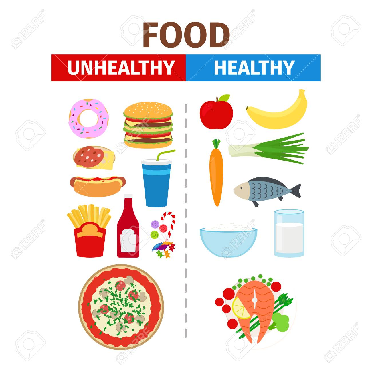 Healthy and unhealthy food vector poster with white background
