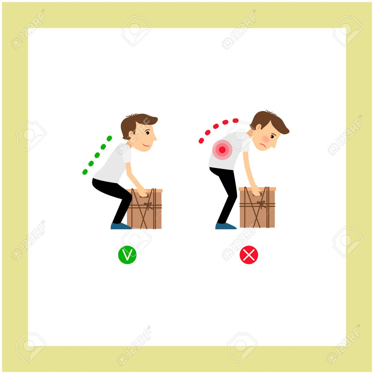 Correct and incorrect posture while weight lifting. Vector illustration - 72411472