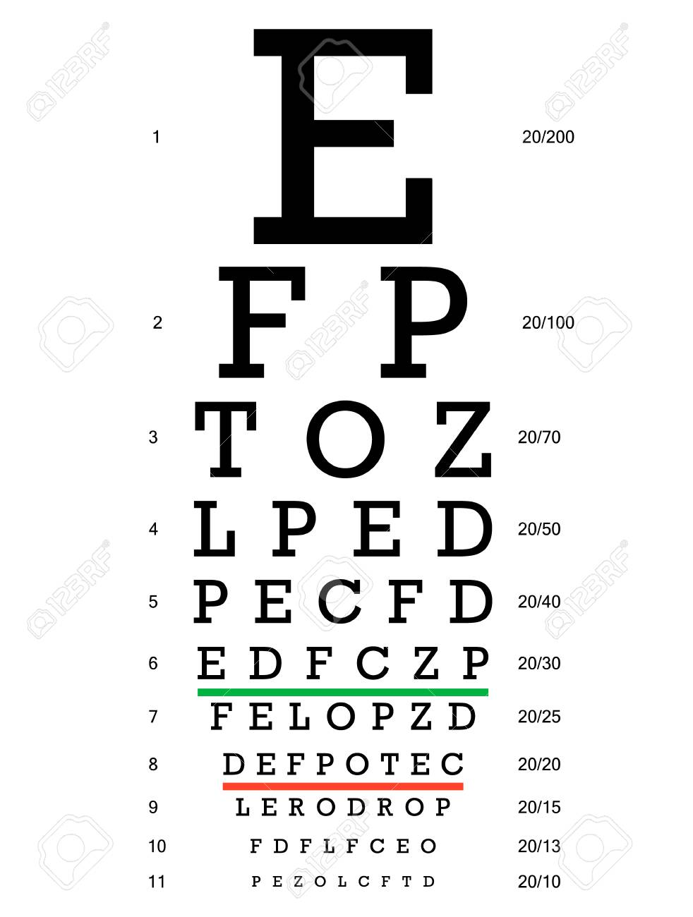 Layered Vector Illustration Of Three Kinds Of Eye Chart - 115847697