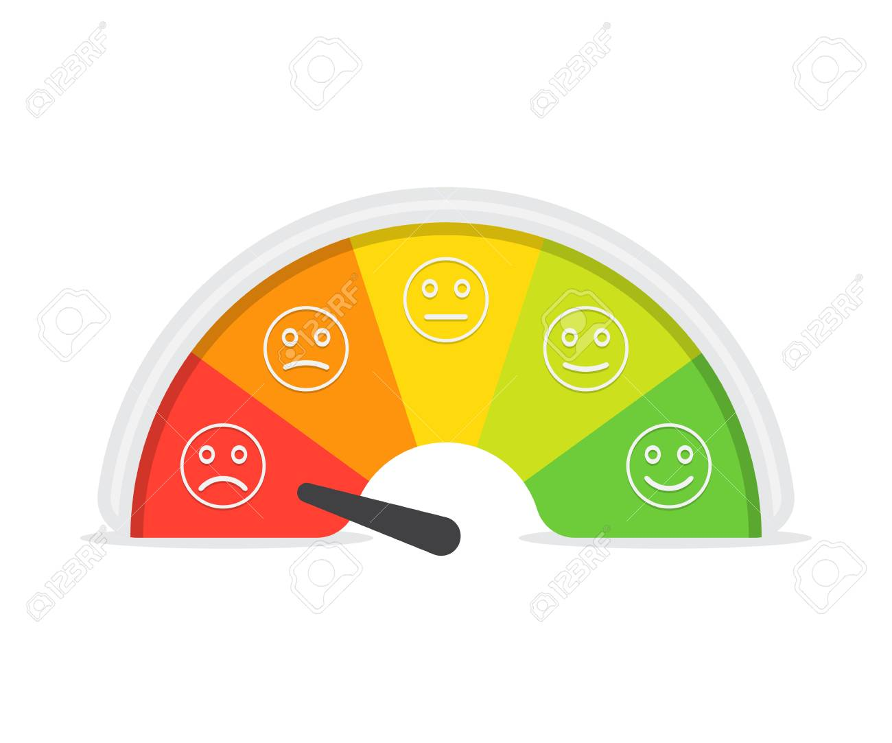 Customer satisfaction meter with different emotions. Vector illustration. Scale color with arrow from red to green and the scale of emotions. - 96962621