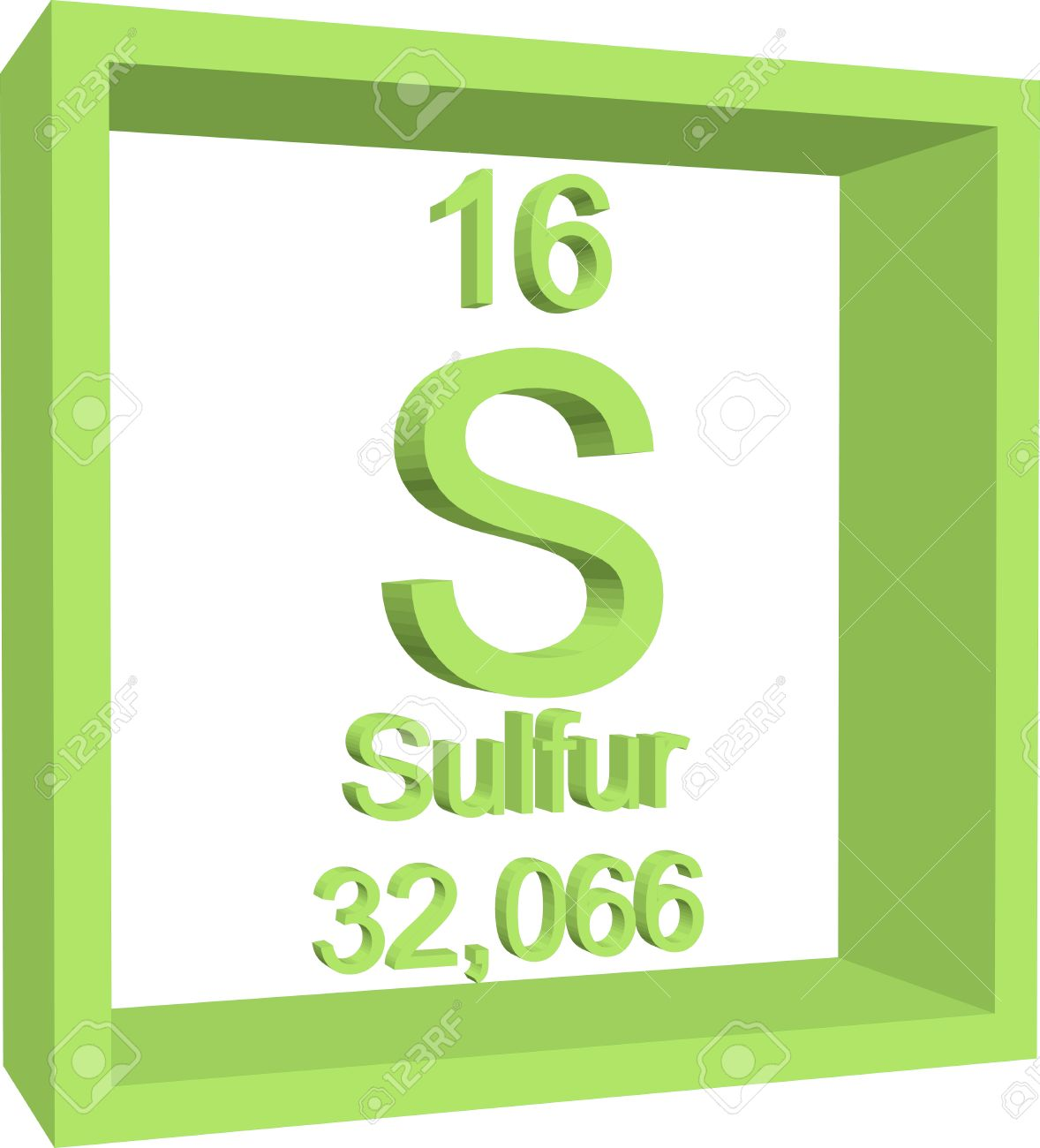 Sulfur Periodic Table Kubreforic