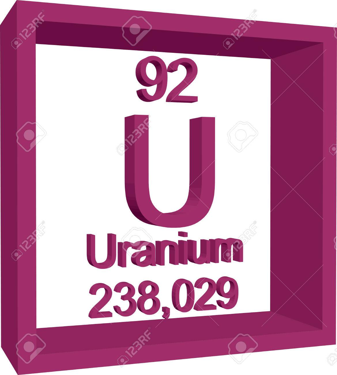Periodic table uranium images periodic table images periodic table of elements uranium royalty free cliparts periodic table of elements uranium stock vector 57967534 gamestrikefo Image collections