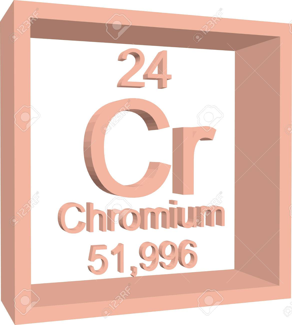 Uranium element periodic table images periodic table images periodic table of elements chromium royalty free cliparts periodic table of elements chromium stock vector 57969793 gamestrikefo Image collections