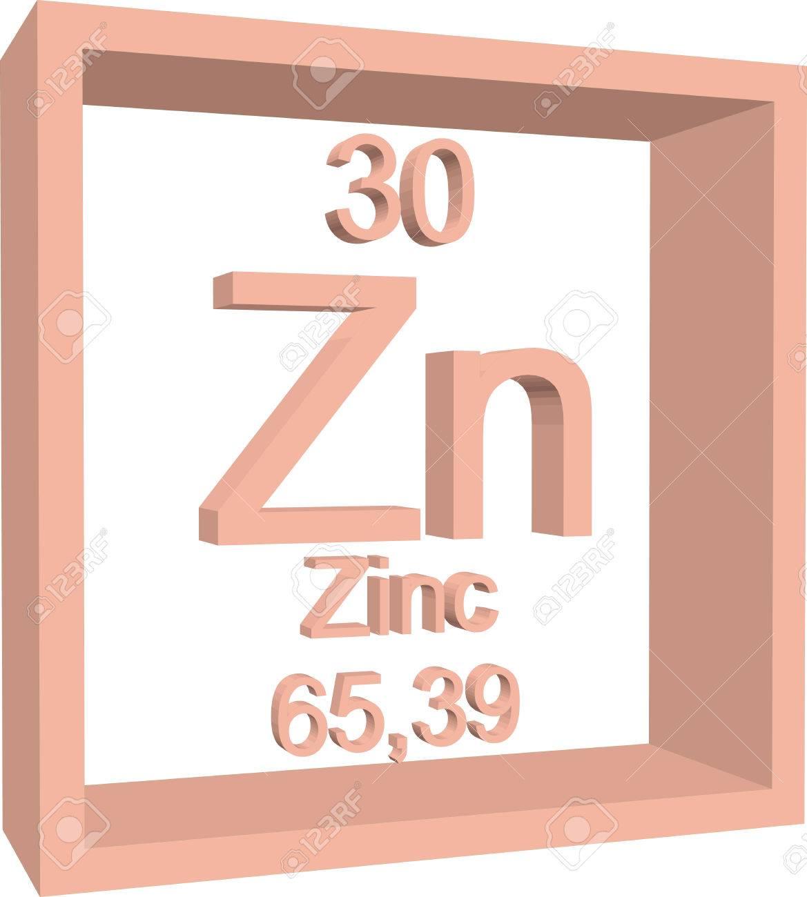 Tabla periodica de los elementos zinc images periodic table and tabla periodica de los elementos zinc image collections periodic tabla periodica de los elementos zinc image urtaz Images