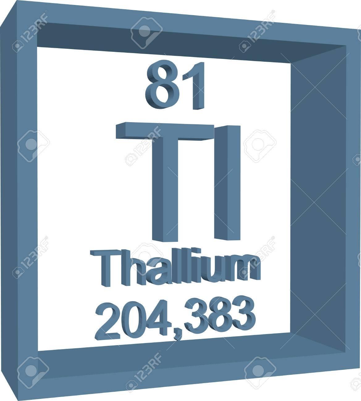 Periodic table of elements thallium royalty free cliparts vectors periodic table of elements thallium stock vector 57970478 urtaz Choice Image