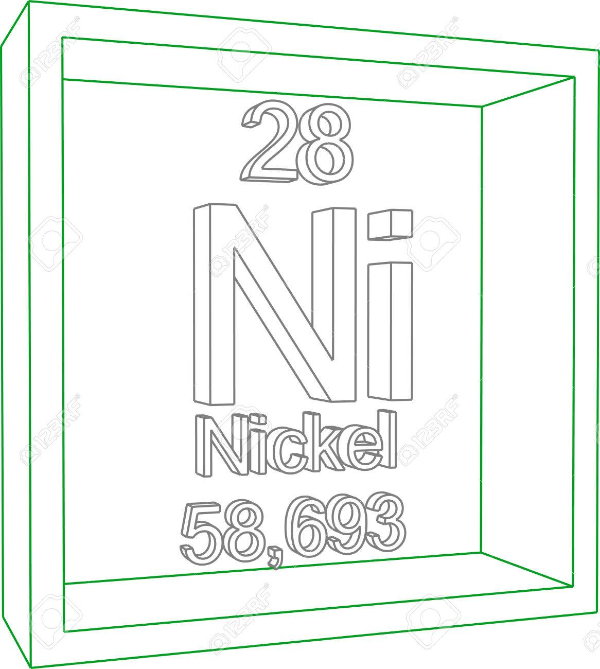 Periodic Table Of Elements Nickel Royalty Free Cliparts Vectors