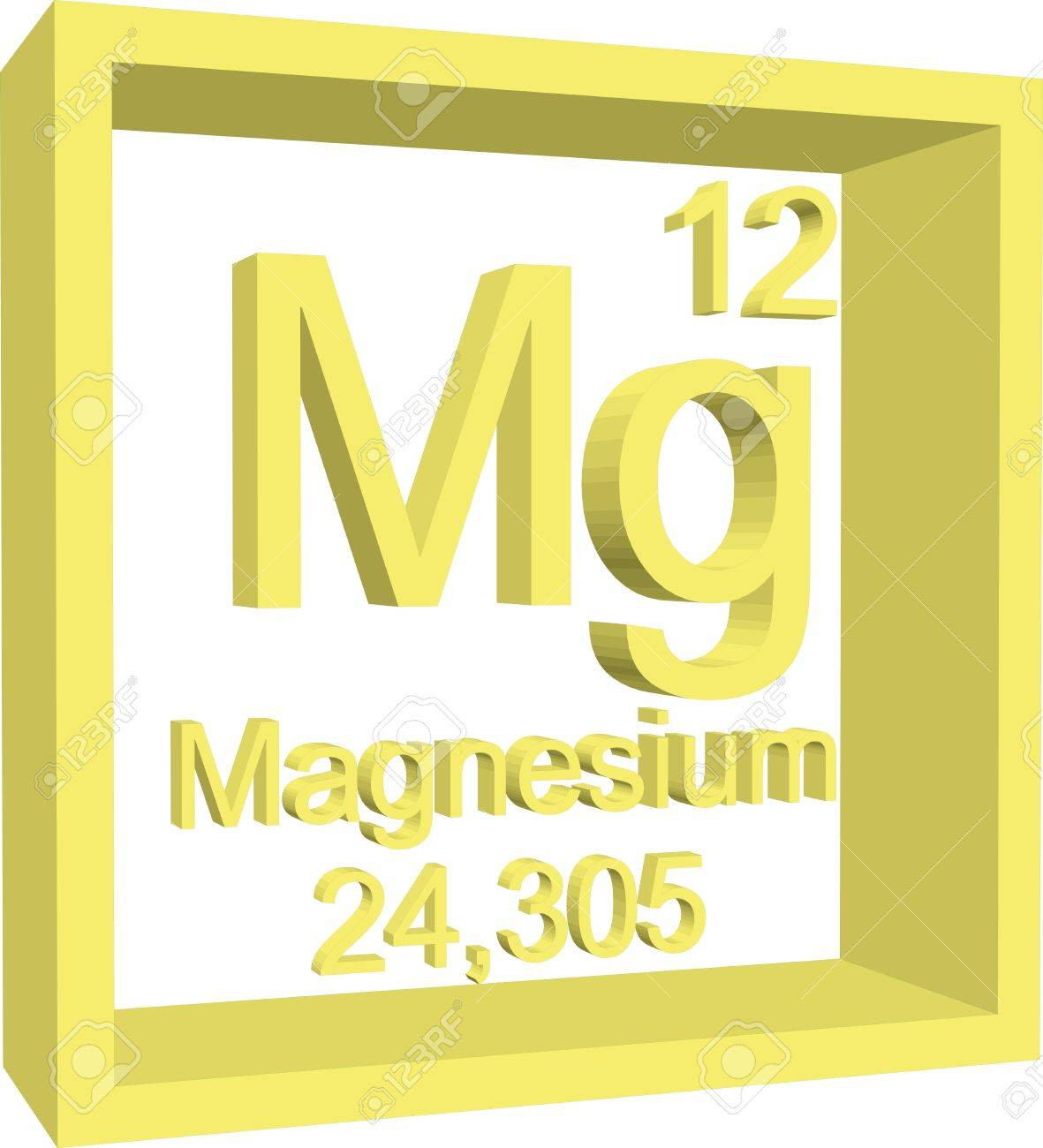 Periodic table of elements magnesium royalty free cliparts periodic table of elements magnesium stock vector 57971886 urtaz Images