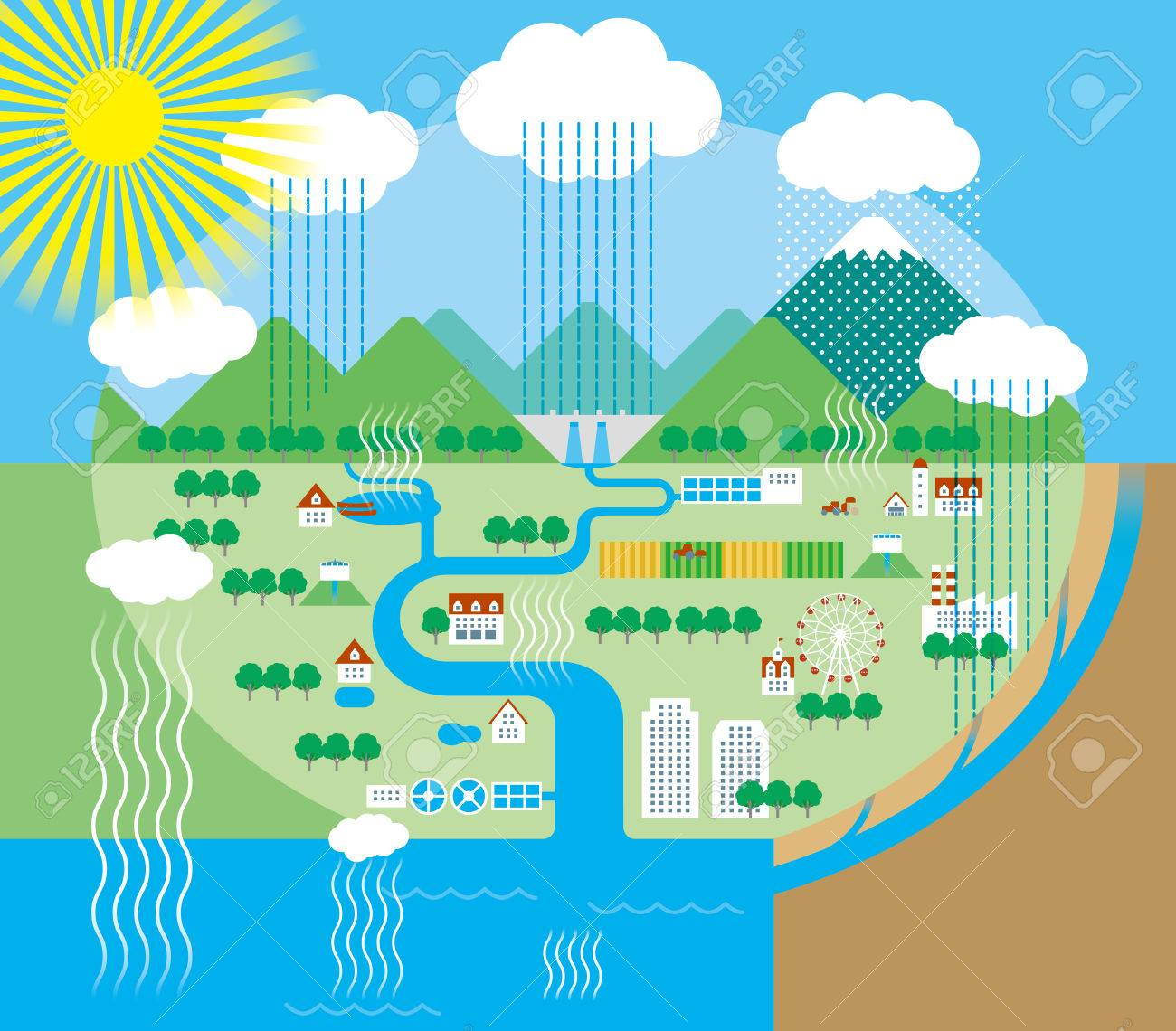 water cycle - 55995677